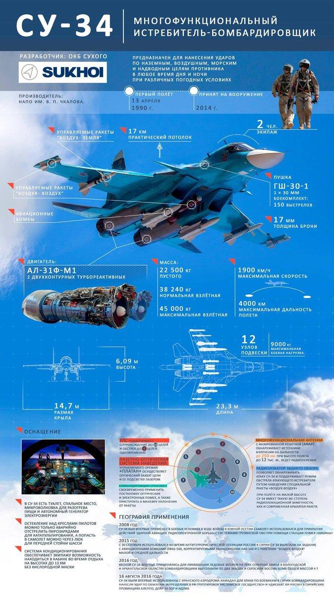 """""""منقار البطة"""" الروسي سو 34 مقاتلة وقاذفة في آن واحد   DMkNMsZUMAA9h9N"""