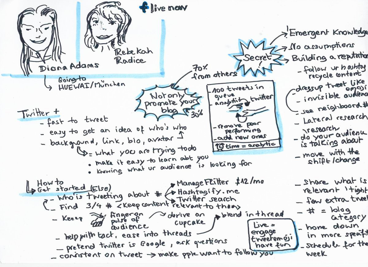 I love this #sketchnote that @brunowinck doodled during a live event that @RebekahRadice and I did recently....it was about #Twitter! :)<br>http://pic.twitter.com/F8SPb21m40
