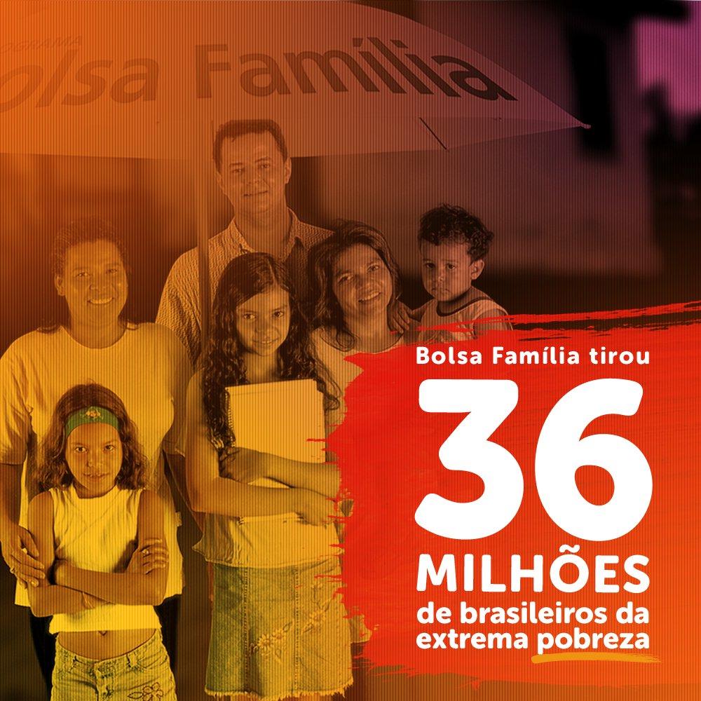 Brasil saiu do Mapa da Fome da ONU em 2014, fruto de uma década de políticas inclusivas e voltadas ao desenvolvimento social dos govs do PT