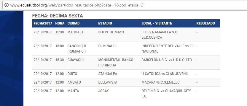 Jornada y hora confirmadas en portal de 'FEF' sobre juego del Barcelona S.C. y Liga de Quito