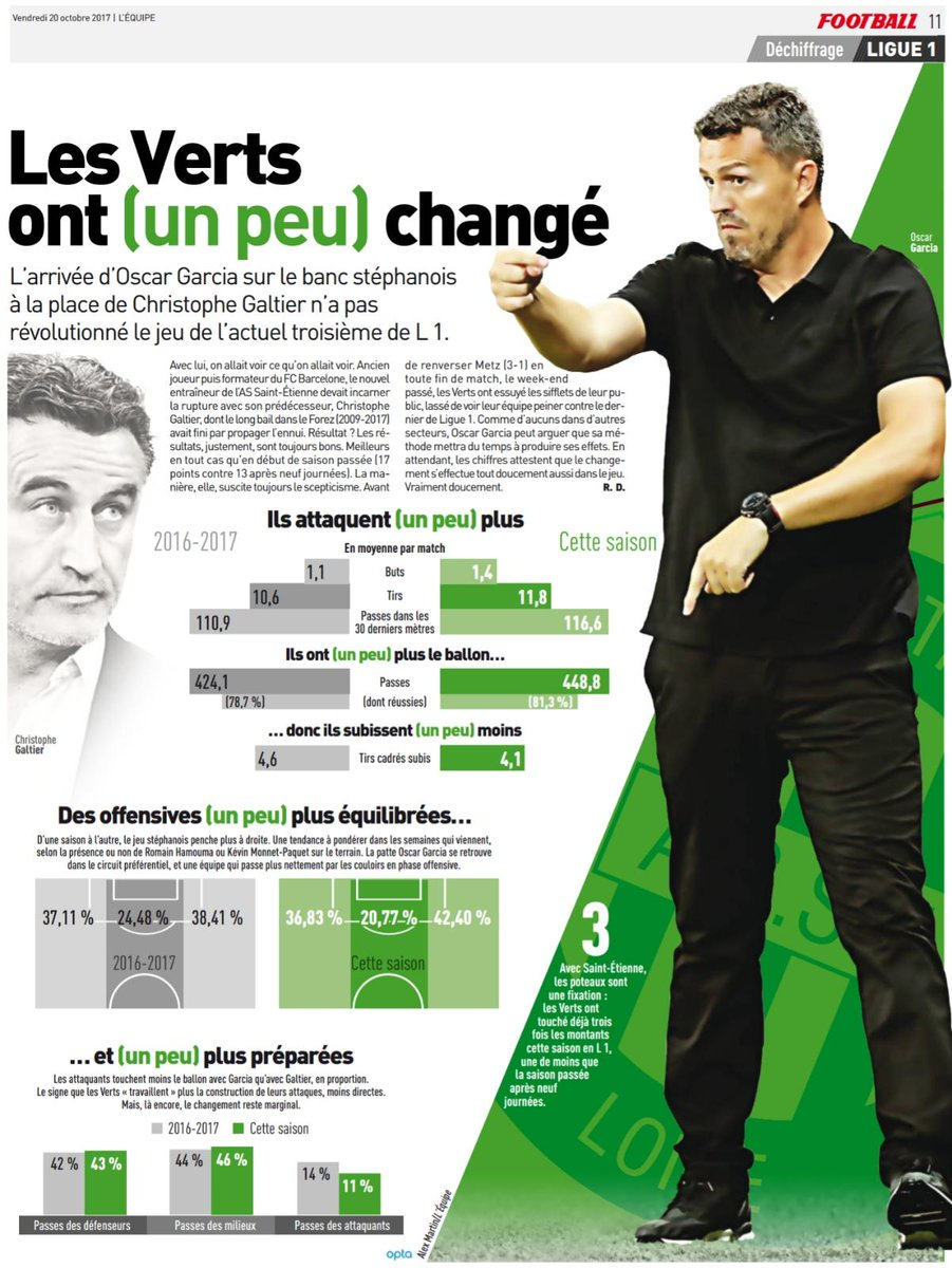 #LesVerts from #Galtier to #Garcia before #ASSEMHSC...via @lequipe<br>http://pic.twitter.com/0fCORjDskb