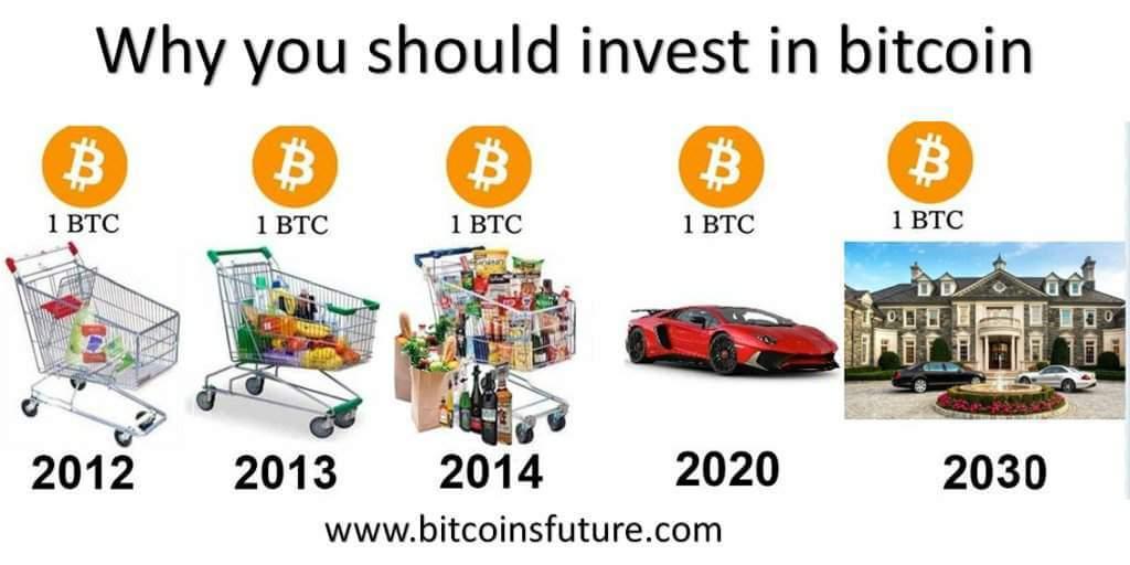 bitcoin deflation