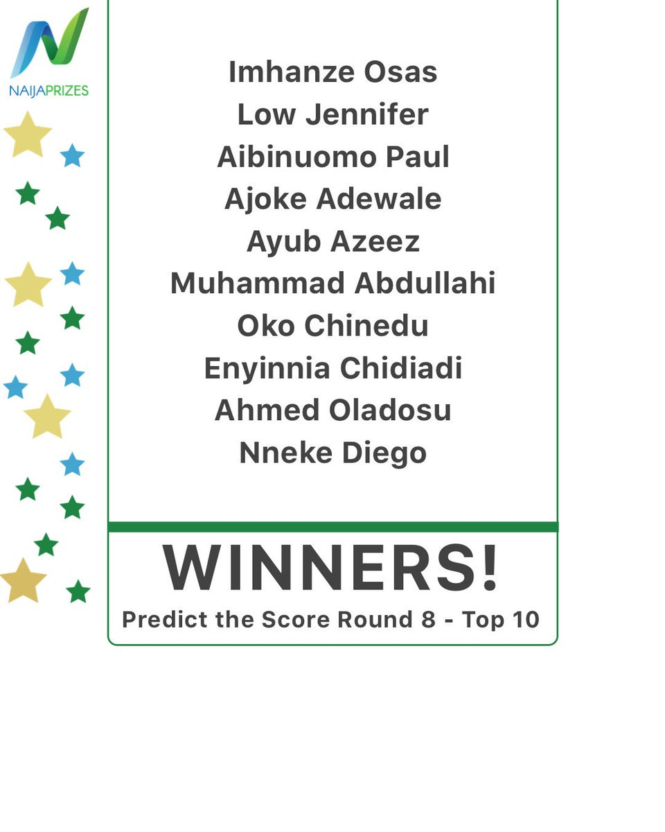 #Congratulations to our #members who are the #Top #20 #players in Round 8 of #NaijaPrizes #Premier League #Predict the #Score #competition.<br>http://pic.twitter.com/n9MpaCcbhZ