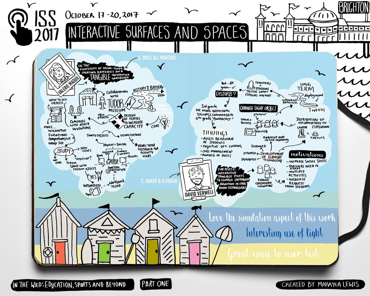 Digital #sketchnotes from @ACM_ISS Session 7: In the Wild: Education, Sports and Beyond by @maccymacx  https:// flickr.com/photos/5349517 8@N06/sets/72157687522497680 &nbsp; …  #HCI #ISS2017<br>http://pic.twitter.com/sdowJOzRZb