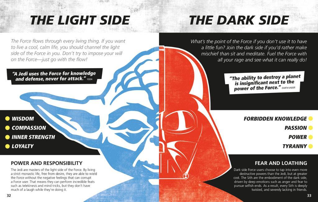 Star Wars Made Easy author @ctblauvelt talks simplifying the saga of a galaxy far, far away. https://t.co/T2M6PqlqMt
