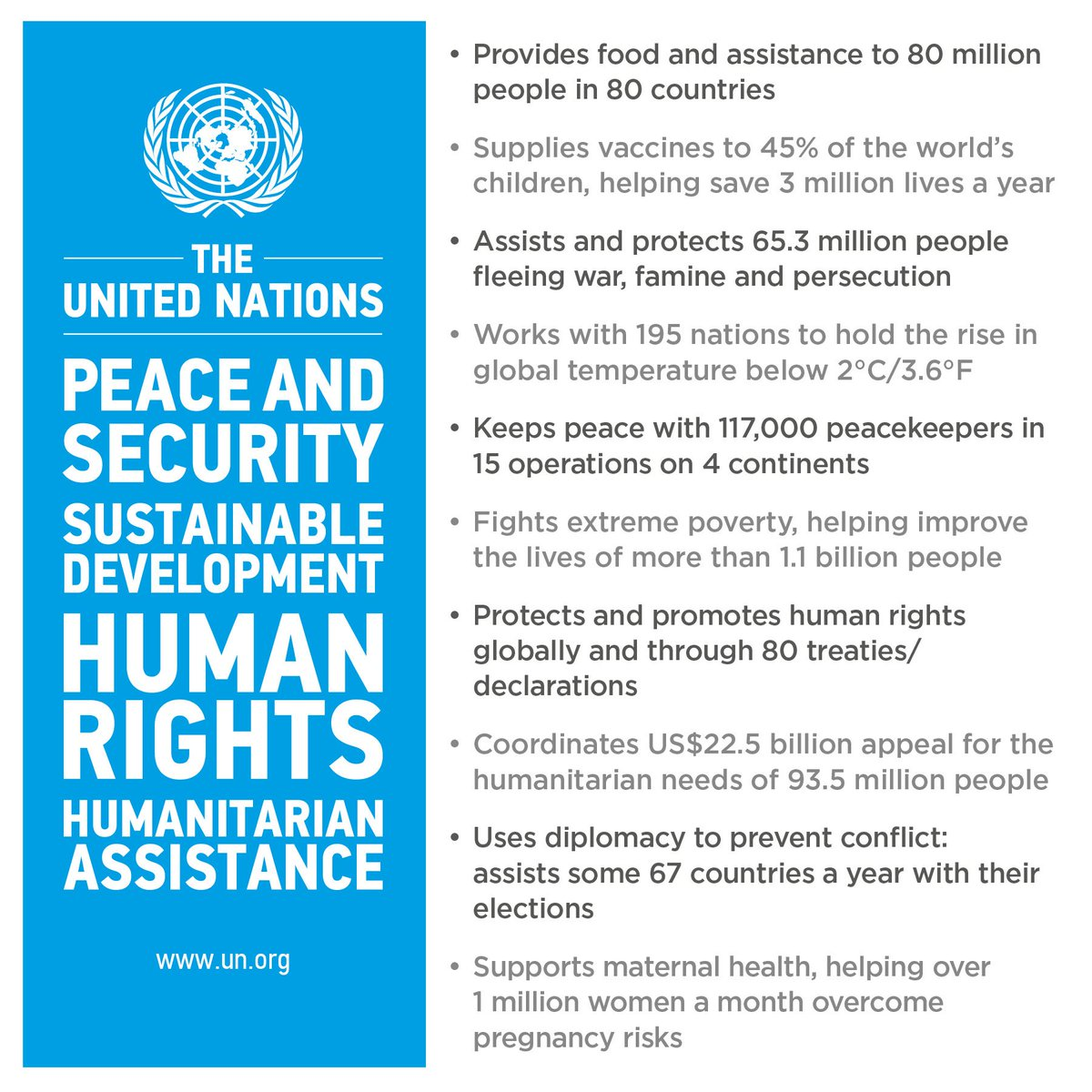 What's happening this week at the UN? #UNDay, @antonioguterres visit to Central African Republic & more: https://t.co/HDzhfjjC8u
