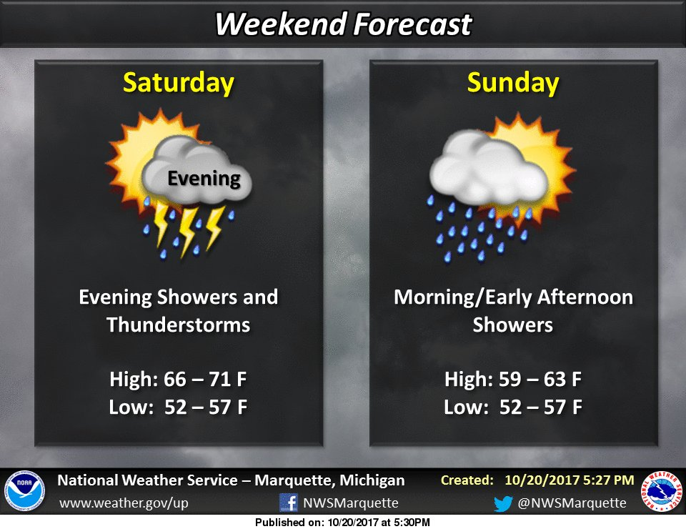 Weekend forecast: Warm Saturday, but rainy late Saturday night into Sunday. Sounds like a broken record, huh?