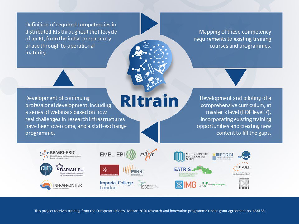 #EMMRI FACTS - Are you a #scientist? Are you a #manager? Discover RItrain programme in a picture. #picoftheday #science #master #ceo #coo<br>http://pic.twitter.com/BTPXxhU46l