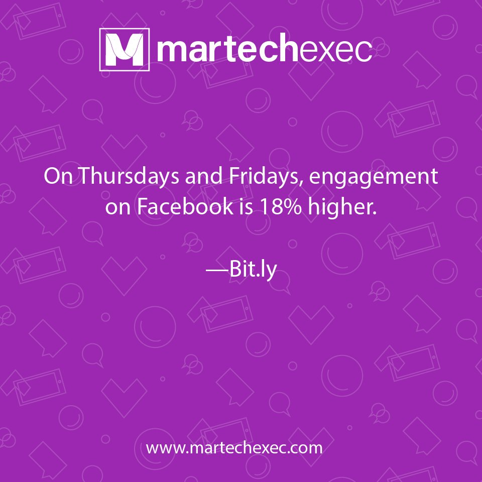 Spirits are high, and so is #engagement. #martech #socialmedia #marketing #facebook<br>http://pic.twitter.com/RI7vQK712F