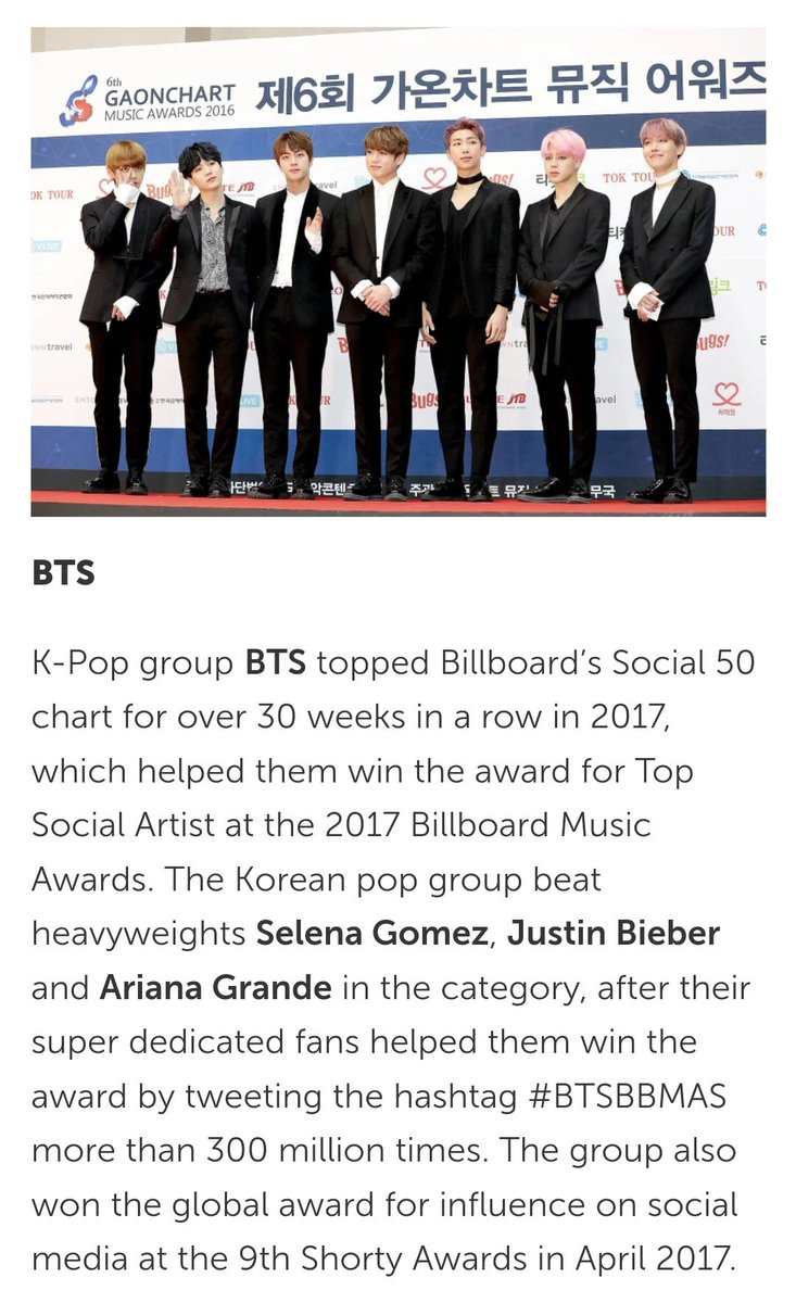 The Most Influential Celebrities on Social Media #BTS #방탄소년단 @BTS_twt @bts_bighit