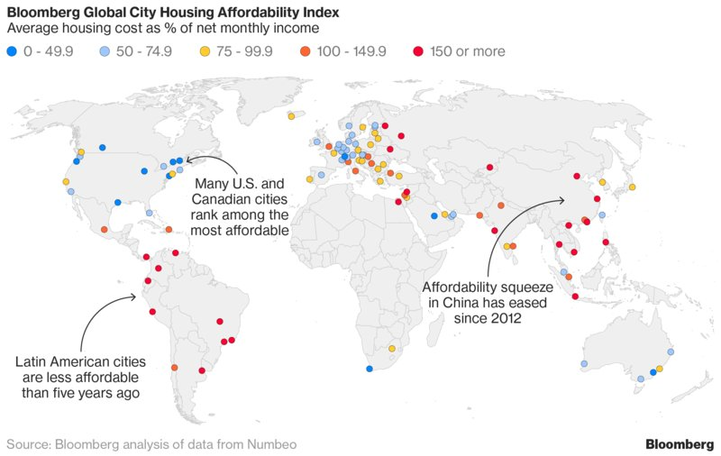test Twitter Media - Here's how much rent eats into your pay in the world's least affordable cities https://t.co/j5gNbnFlJs https://t.co/aosaFlXwgV