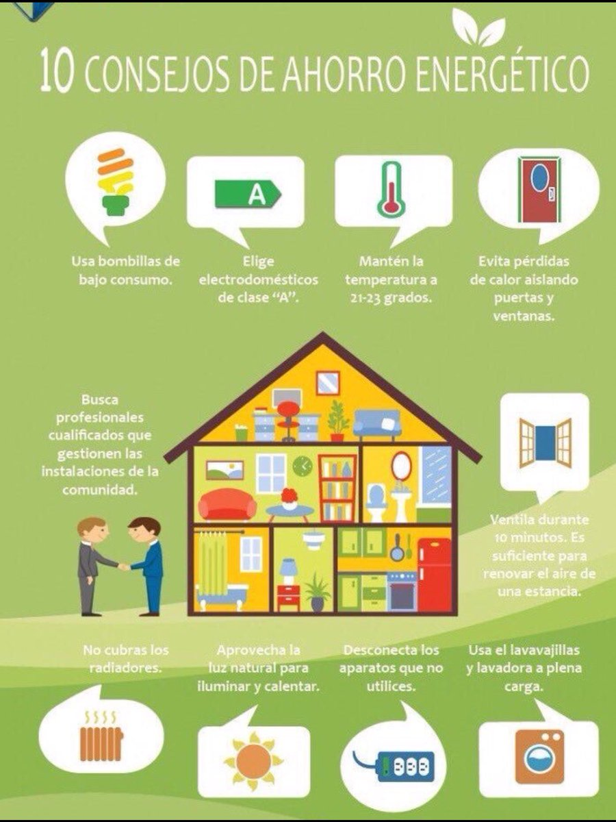 Diamundialahorroenerg Tico Hashtag On Twitter ~ Medidas Para Ahorrar Energia En Casa