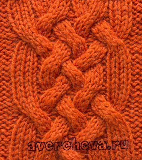 Схемы вязания спицами шапок для женщин с описанием