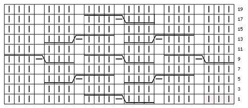 Схемы вязания крючком шалей с угла