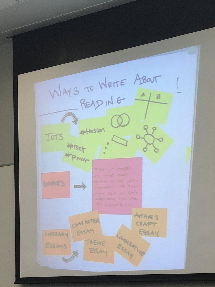 How do you launch lit essay? #engagement #tcrwp @TCRWP @burkelf <br>http://pic.twitter.com/3AdA13Tgnw