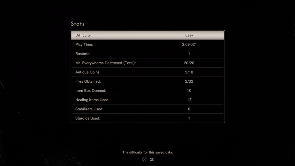 Beat my old speed run by 38 minutes. Still can do better. #Residentevil7 #RE7  #PS4share<br>http://pic.twitter.com/GT6AhWzaCy