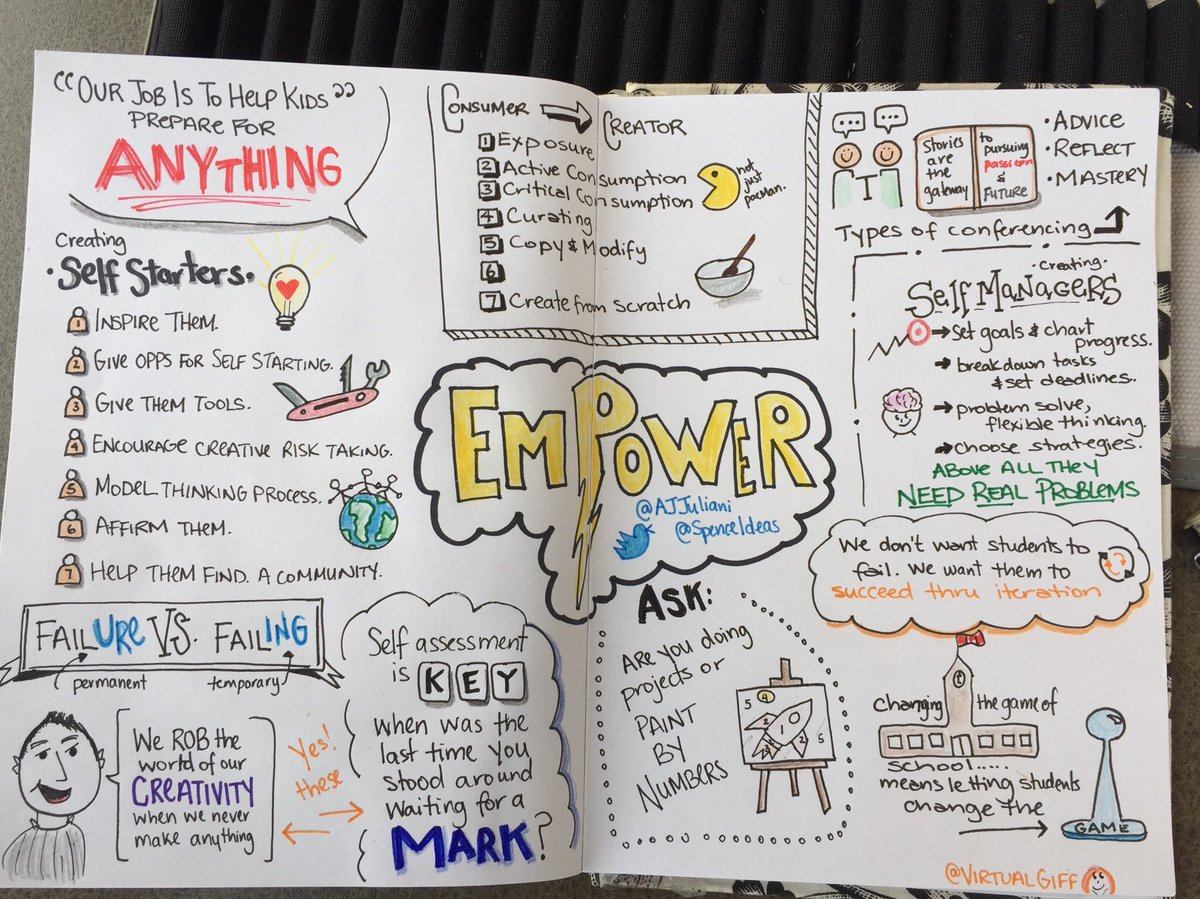 So many great remembers in #empowerbook by @ajjuliani &amp; @spencerideas. Like reading a great keynote! #sketchnote #sketchnoting<br>http://pic.twitter.com/68AHAaH12Y
