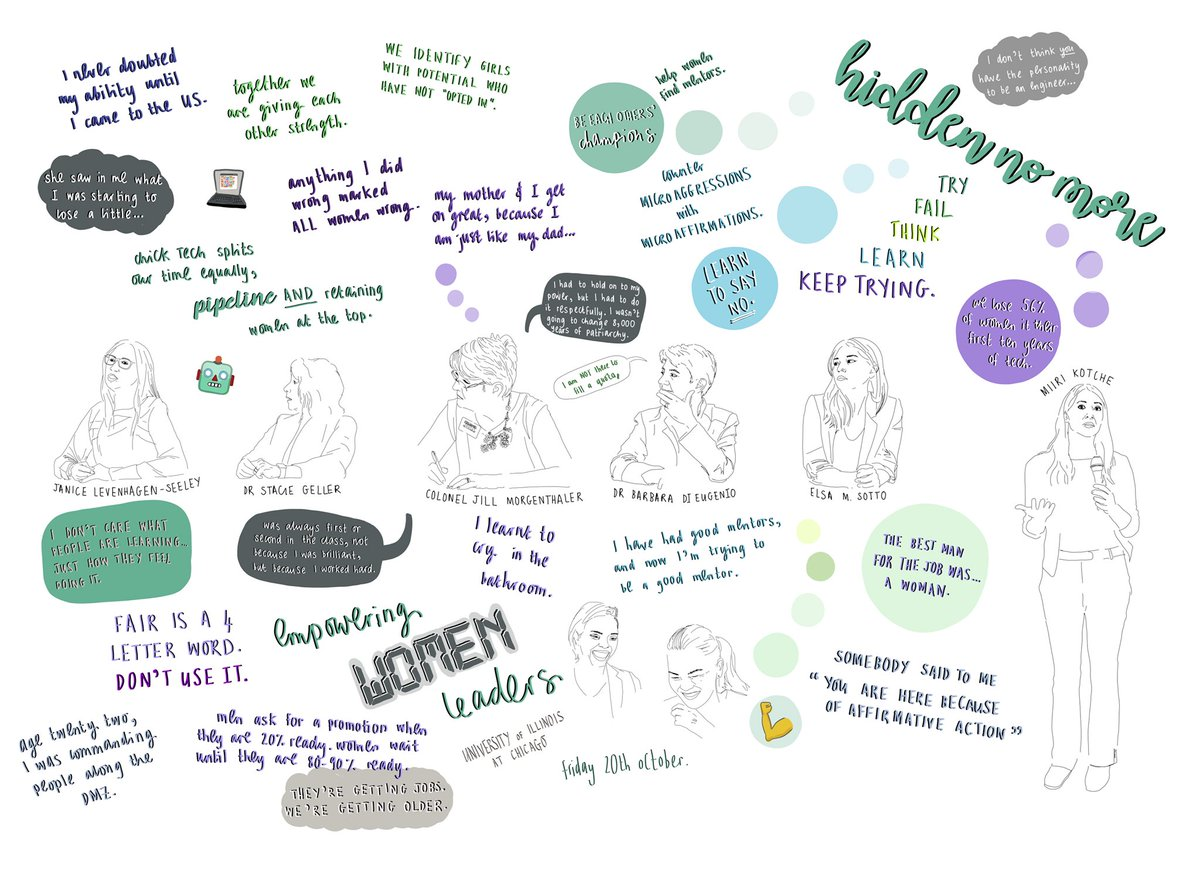 """""""Try, fail, think, learn, keep trying"""" Thank you @UICEngineering for inspiring our #HiddenNoMore team. #sketchnote: http:// goo.gl/9QJdhi  &nbsp;  <br>http://pic.twitter.com/UwxUGwVtV5"""