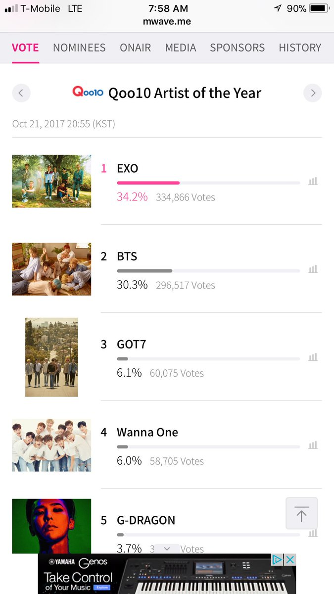 BTS losing in all 5 categories. Everyone...