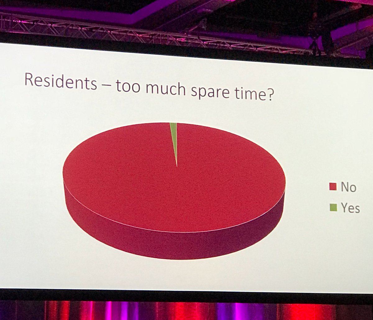 Breaking news: resident doctors don't have a lot of spare time!  #ICRE2017 #meded <br>http://pic.twitter.com/FpjvSjwiBU