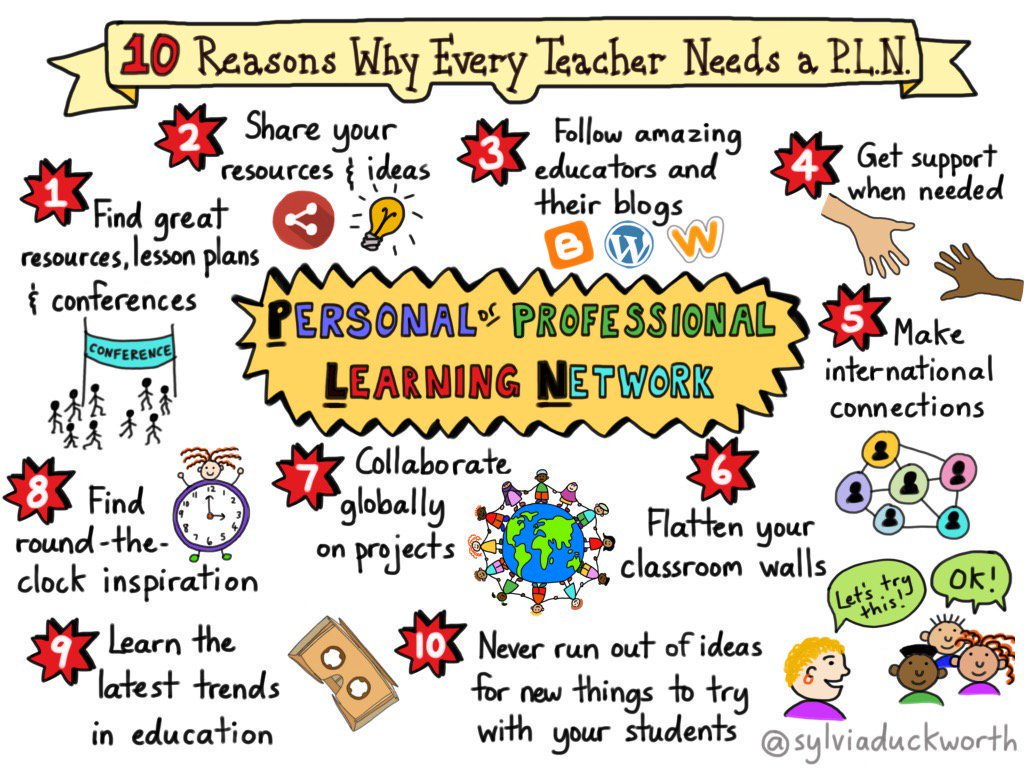 Twitter is a PD GAME-CHANGER!! It has made me a BETTER teacher, leader and coach. #sketchnote by the amazing @sylviaduckworth  #satchat<br>http://pic.twitter.com/XBA7Vw7wj7