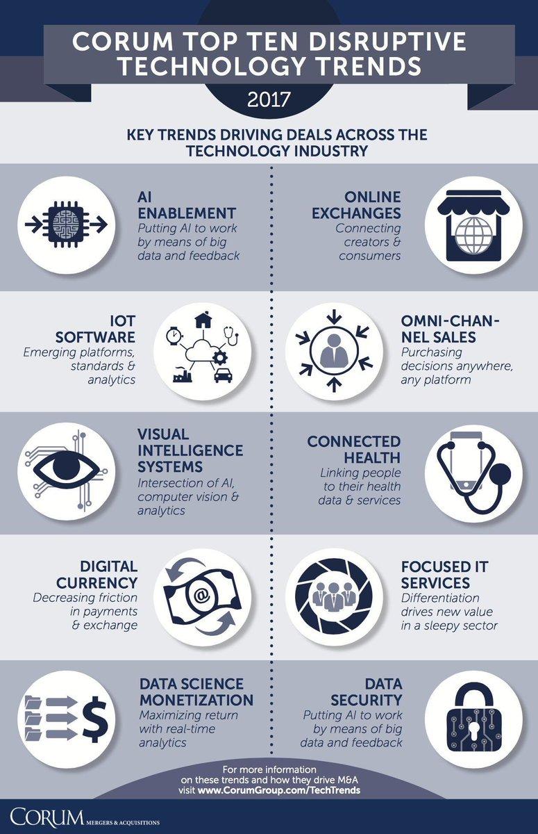 Top10 #Tech #Trends  http:// bit.ly/2tbltJr  &nbsp;   #fintech #blockchain #ai #iot RT @JimMarous @MikeQuindazzi <br>http://pic.twitter.com/cz6OkQiplM by @chboursin