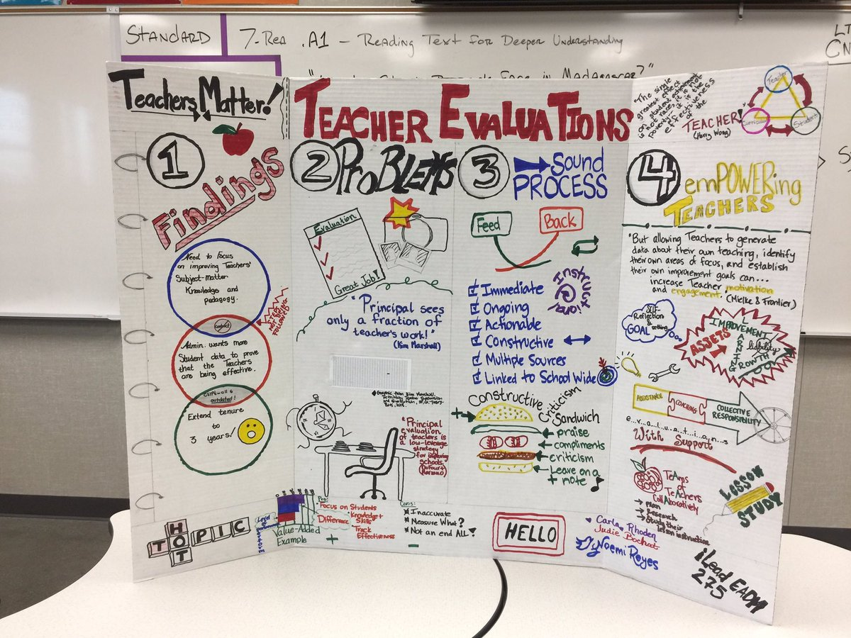 A1: Taking an iLead course &amp; worked collaboratively with a group on this #Sketchnote regarding Tt Evaluations. the process! #EduGladiators<br>http://pic.twitter.com/RVWnvdQflx