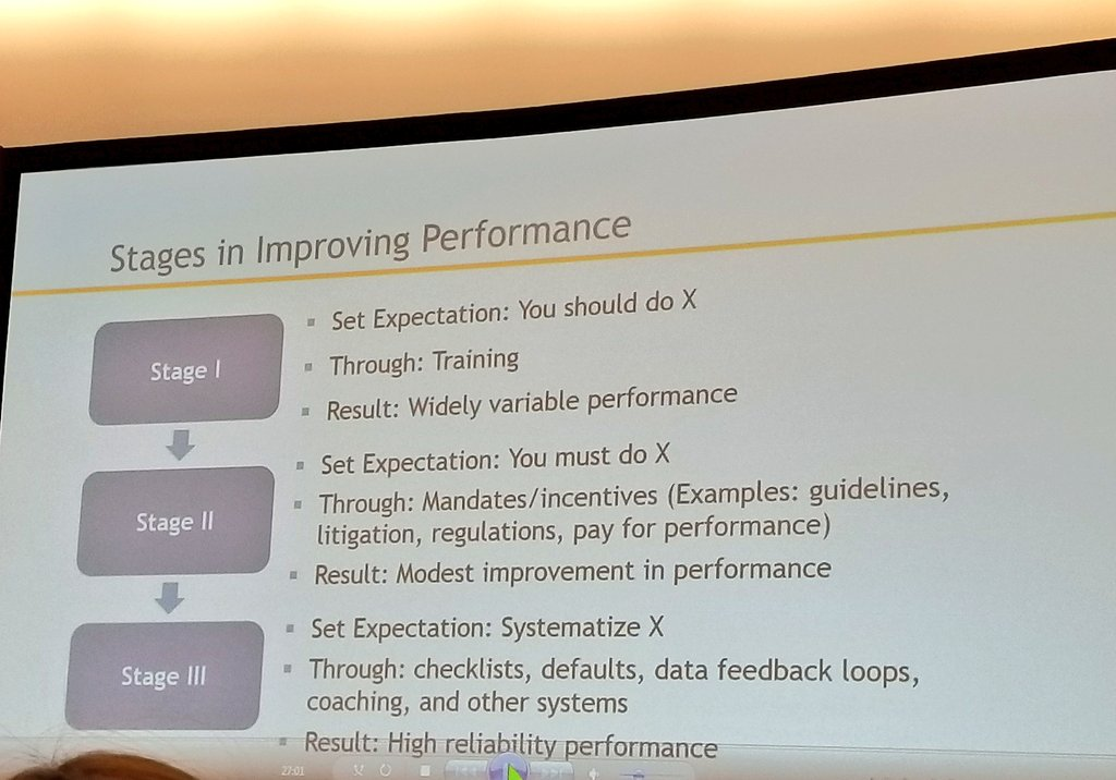 Stages of improving performance @Atul_Gawande @ASALifeline Set expectations,  communication &amp; systemize safety #anes17 #hcsm #meded<br>http://pic.twitter.com/rLtj6xLdyx