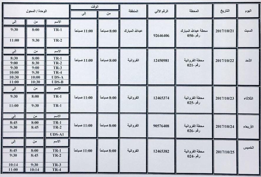 #الكويت | الكهرباء : جدول مواعيد فصل الت...
