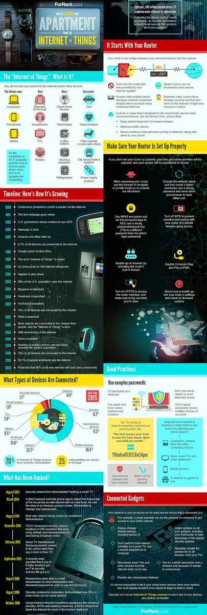 How to Secure Your Apartment&#39;s #IoT [Infographic]  https:// buff.ly/2uAcIcT  &nbsp;    v/ @AptsForRent  #IoTsecurity #SmartHome #Infosec #Cybersecurity<br>http://pic.twitter.com/HExqCx4MmN