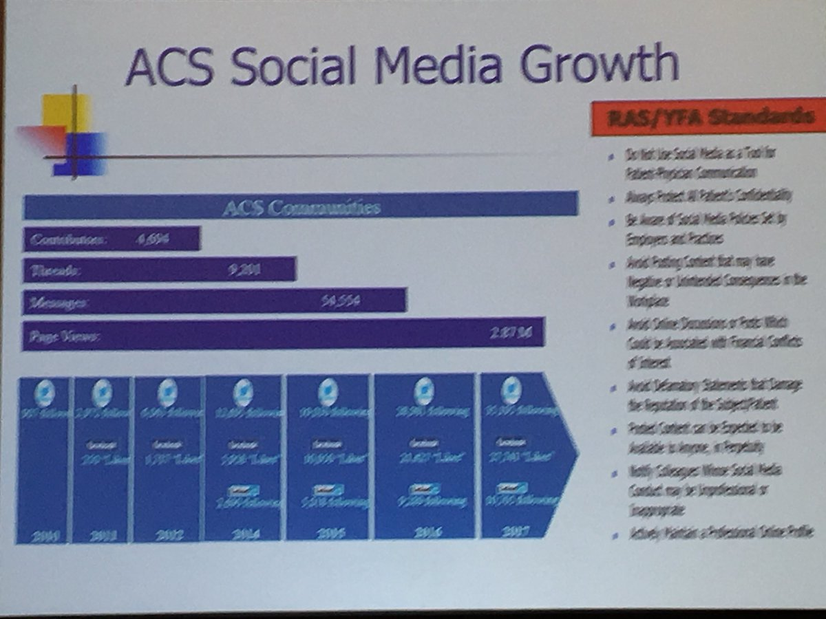 @AmCollSurgeons @RASACS very engaged in #SoMe @Twitter @facebook @YouTube #ACSCC17 @JAmCollSurg @ACSTrauma @CoC_ACS @pturnermd @HenriFordMD<br>http://pic.twitter.com/gXFpQ17DQQ