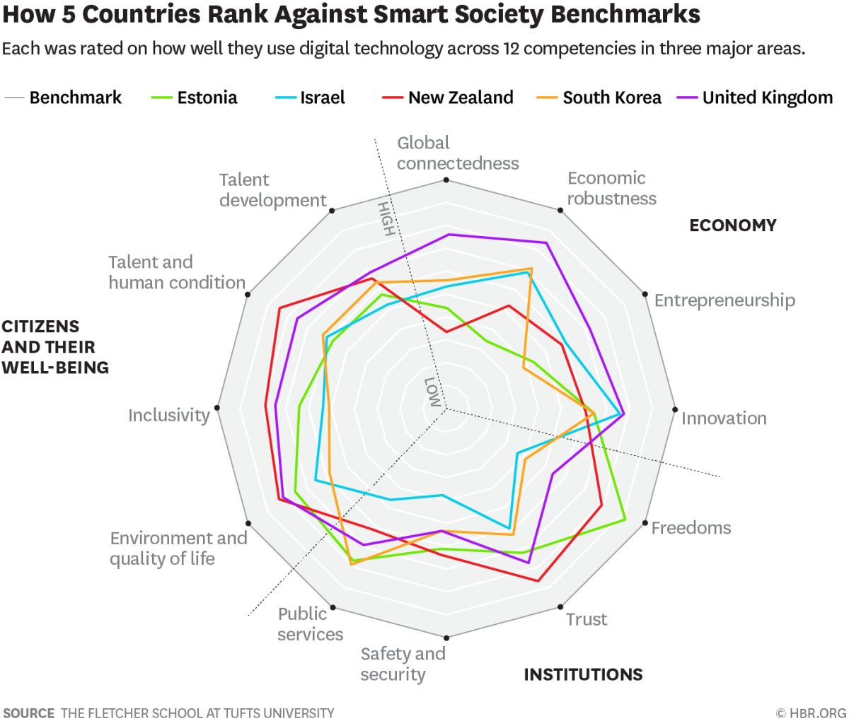 #BestOf: The society of the future looks nothing like you might imagine  http:// wef.ch/2yt4atJ  &nbsp;   #economies<br>http://pic.twitter.com/D1AzngToUt