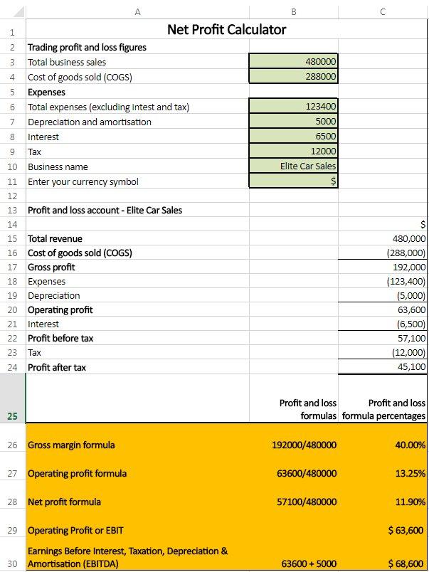 Free MS Excel Net profit calculator #SmallBizHelp #SmallBusinessTips #NowYouKnow -  http:// bit.ly/2vUJfOQ  &nbsp;   - Please Retweet<br>http://pic.twitter.com/IxSMQQn7WB