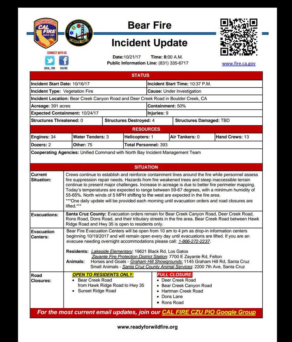 #Update for #BearFire. It&#39;s now 50% contained and 0 structures threatened. Some evacuations and road closures are still in place.<br>http://pic.twitter.com/bBrixoFGbT