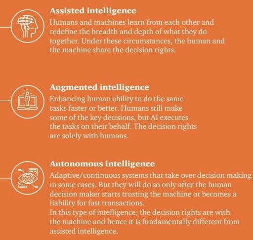The 3 types of #AI! #BigData #ML #Fintech #defstar5 #Mpgvip #Startup #IoT #Tech #IIoT #4IR  #makeyourownlane #Deeplearning #M2M #Innovation<br>http://pic.twitter.com/iQQ0SHFLYM