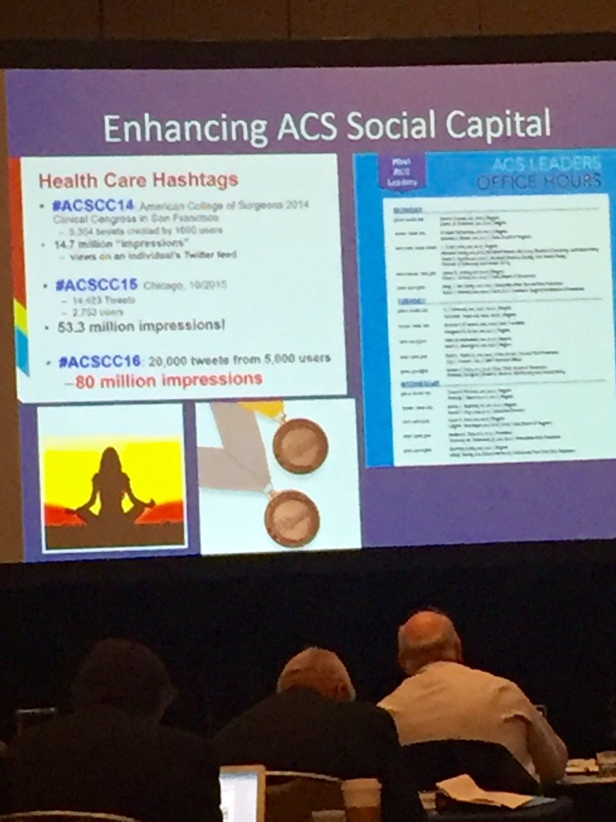 @pturnermd discusses the importance of #SoMe to promote surgeon social capital &amp; collegiality @AmCollSurgeons Regents meeting. #ACSCC17<br>http://pic.twitter.com/3C57OmMWHb