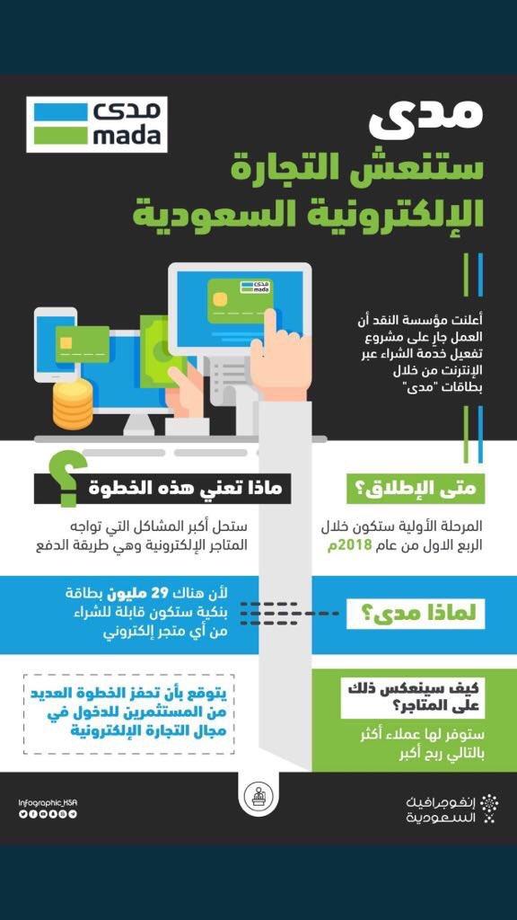 182320691 مشاريع السعودية on Twitter: