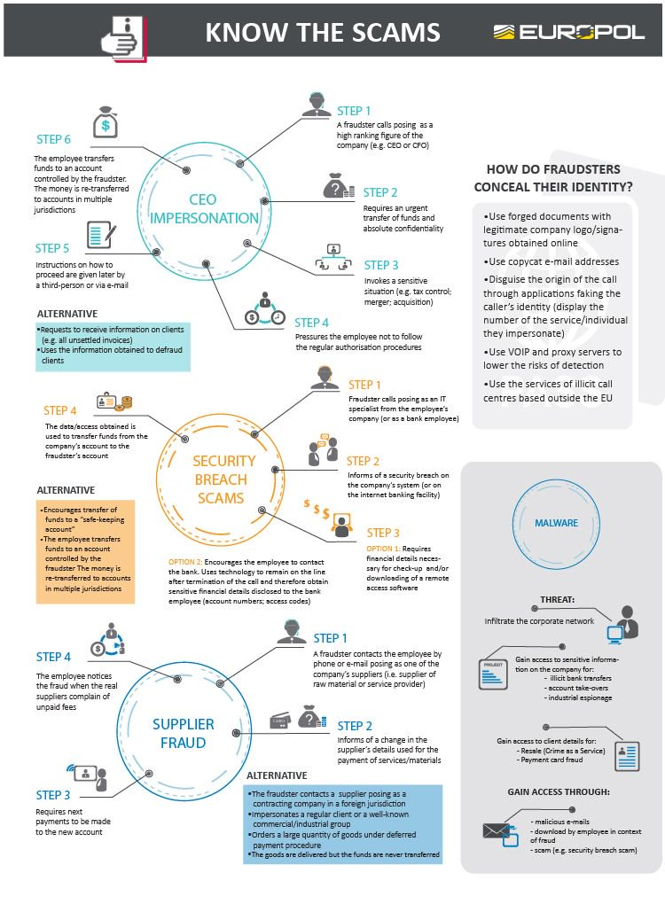 #Cybersecurity: Know the scams  via @Europol  #Fintech #makeyourownlane #Mpgvip #cryptocurrency #defstar5 #infosec #AI #chatbot #Cybercrime<br>http://pic.twitter.com/4nnMTDUmPQ