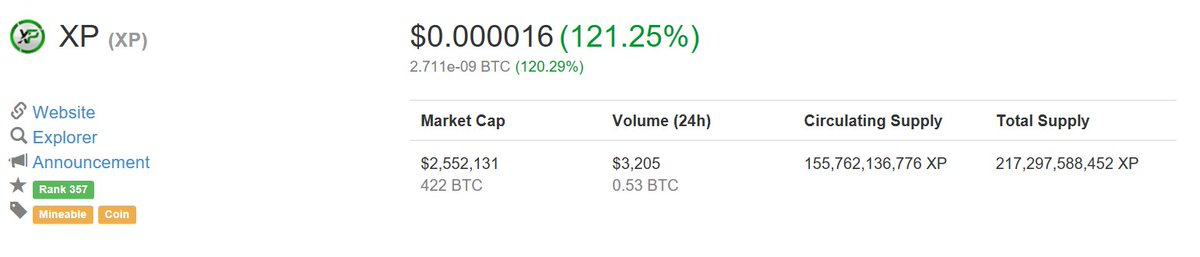 #look @ #XP #gaming #cryptocurrency #price #Increase ... In few days many news about $XP #development #roadmap #StayTuned  <br>http://pic.twitter.com/tbrSA2oZQk