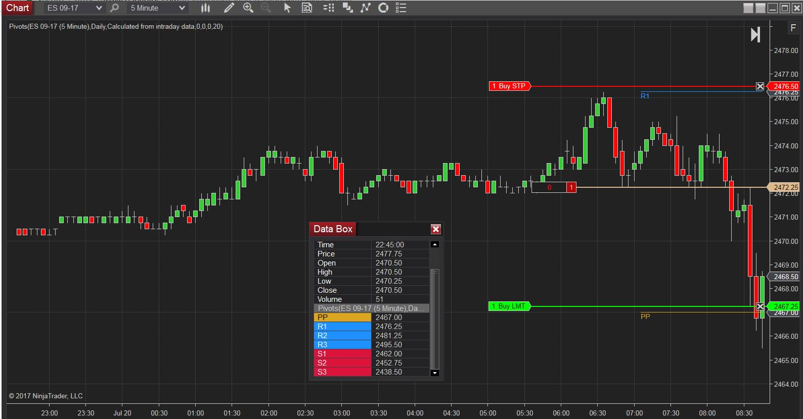 "NinjaTrader on Twitter: ""Leverage the power of @NinjaTrader's ATM ..."