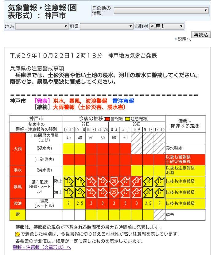 兵庫 確率 警報 出る 学校が休みになる警報一覧。暴風警報以外にも大雪・暴風雪・特別警報
