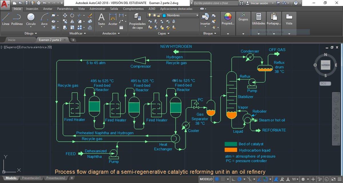 process flow diagram dwg wiring diagram all data Use Case Diagram process flow diagram dwg data wiring diagram today manufacturing process flow diagram process flow diagram autocad