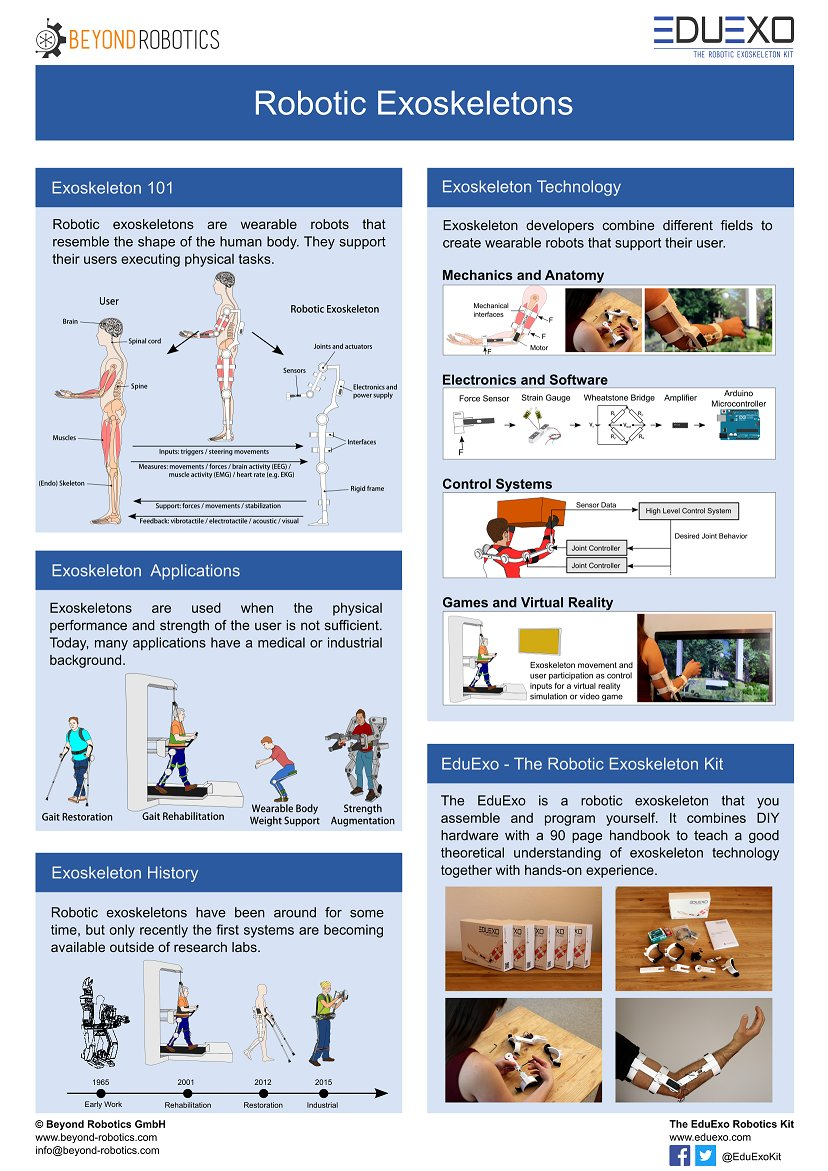 Eduexo On Twitter Our Exoskeleton Poster For A Quick Introduction