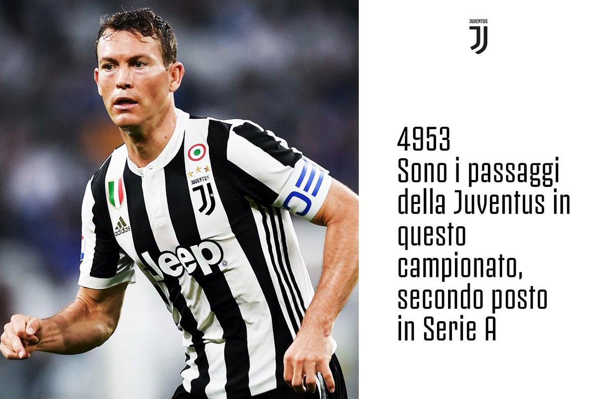 4953 - i passaggi della Juventus in questo campionato finora #UdineseJuve