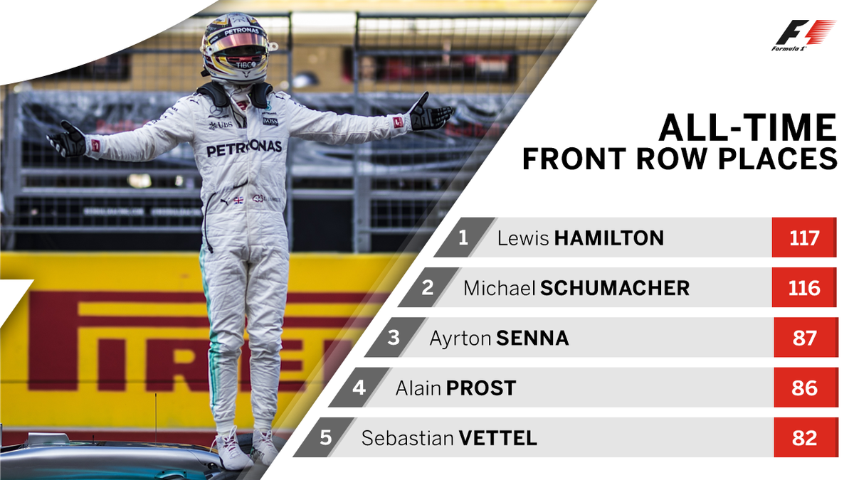 Another one for the record books...  #F1 #USGP 🇺🇸