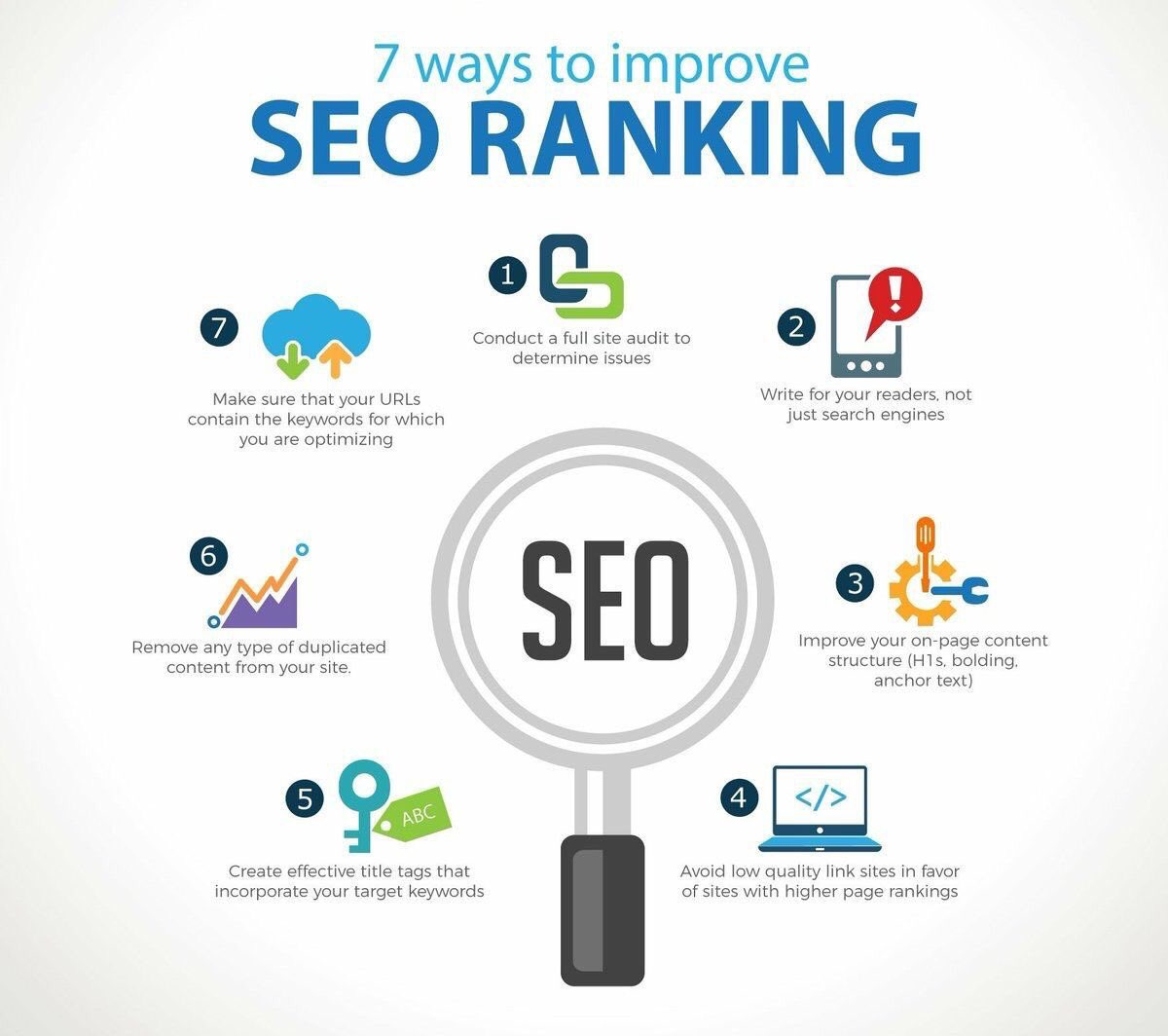 How to #SEO   http:// bit.ly/seo2018  &nbsp;    #makeyourownlane #startups #GrowthHacking #defstar5 #DigitalMarketing #socialmedia #BigData #marketing<br>http://pic.twitter.com/zWidfPayD2