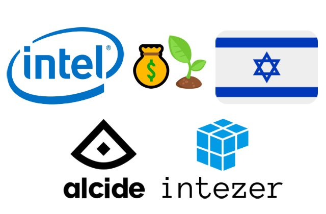 ·@IntelCapital, the #investment arm of @Intel, to invest $60M in 15 #BigData #Startups. 2 of which are #Israel​i!  http:// siliconwadi.uk/article=221020 17120 &nbsp; … <br>http://pic.twitter.com/X9xCv2aSvX