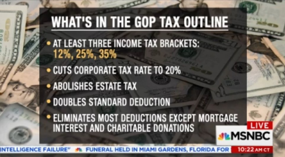 What's in the #GOP tax outline #AMJoy<br>http://pic.twitter.com/4ri6QxnqpH