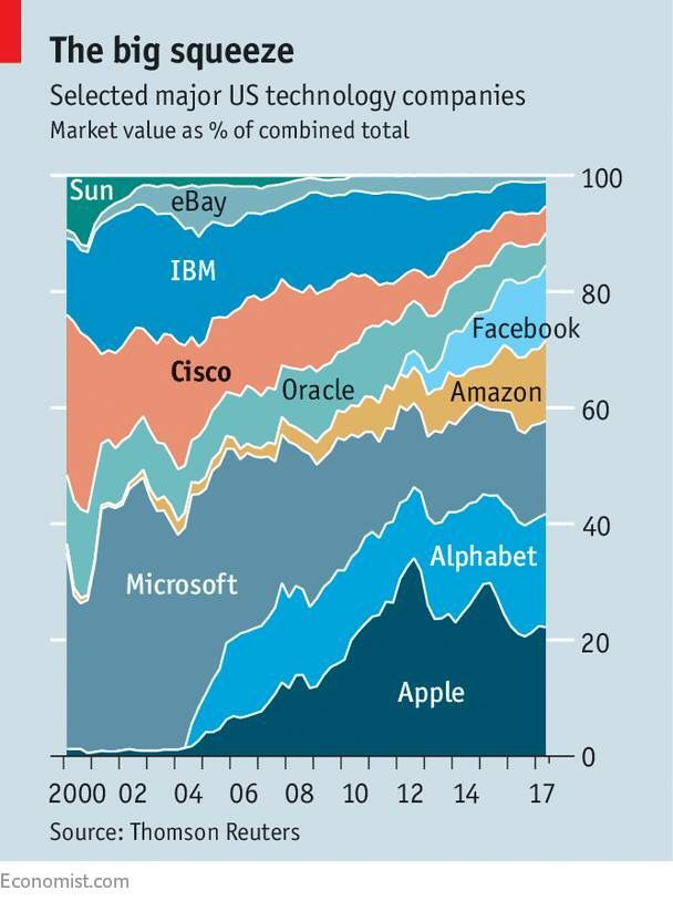 Disruption at scale! #business #innovation<br>http://pic.twitter.com/MnTTRnpS2Z