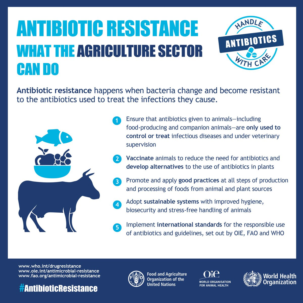 What the food and agriculture sector can do to help combat #AntibioticResistance. Support #AntibioticResistanceWeek - #hcsm #hcsmSA #SDGs<br>http://pic.twitter.com/n1uCMYyJ0t